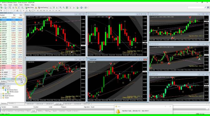 How To Add Indices Stocks Commodities Or Any Instrument On Mt4